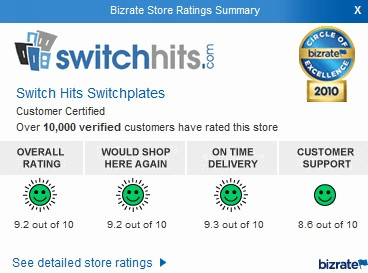 Bizrate Store Ratings Summary
