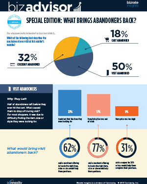 BizAdvisor Special Edition June