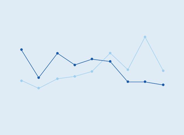 Line graph concept