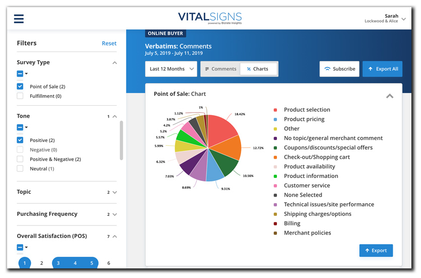 VitalSigns Dashboard