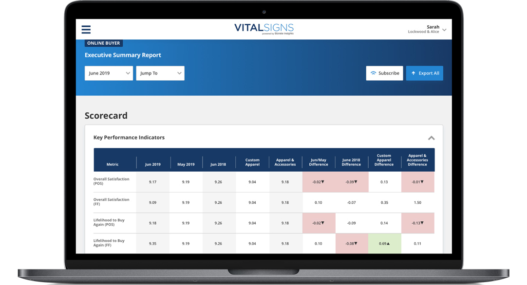 VitalSigns Executive Dashboard